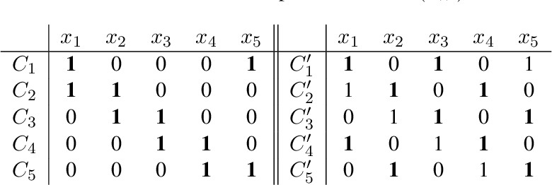 Figure 1 for Optimal Collusion-Free Teaching