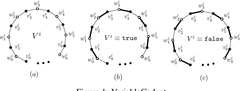 Figure 2 for Optimal Collusion-Free Teaching