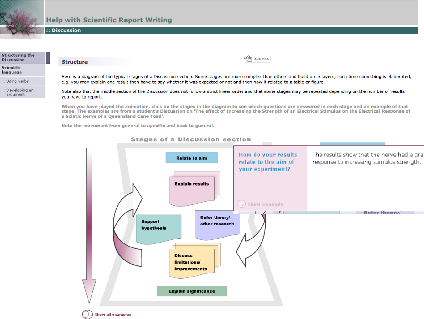 PDF] Using an E-Learning Environment for Developing Science Students