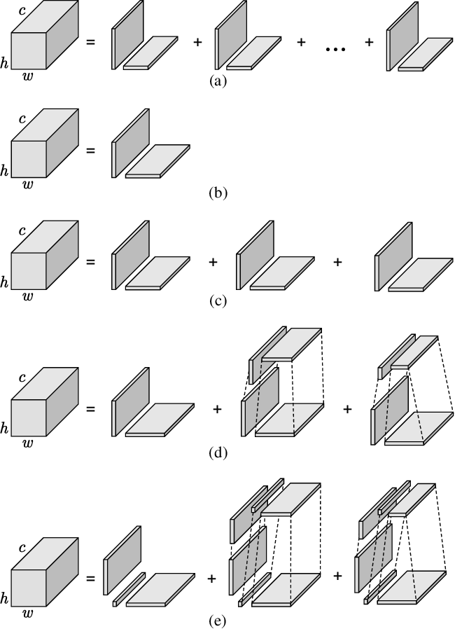 Figure 1 for Deep Reference Generation with Multi-Domain Hierarchical Constraints for Inter Prediction