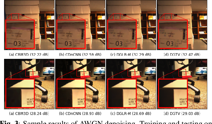 Figure 4 for Unrolling of Deep Graph Total Variation for Image Denoising
