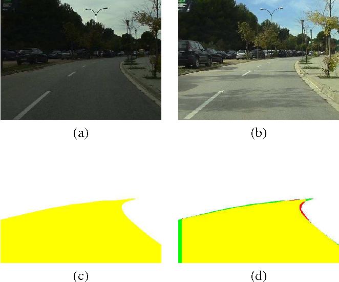 Figure 2 for Road Detection via On--line Label Transfer