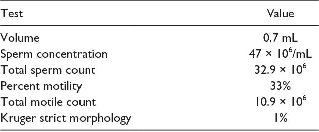 Vyvanse - Semantic Scholar
