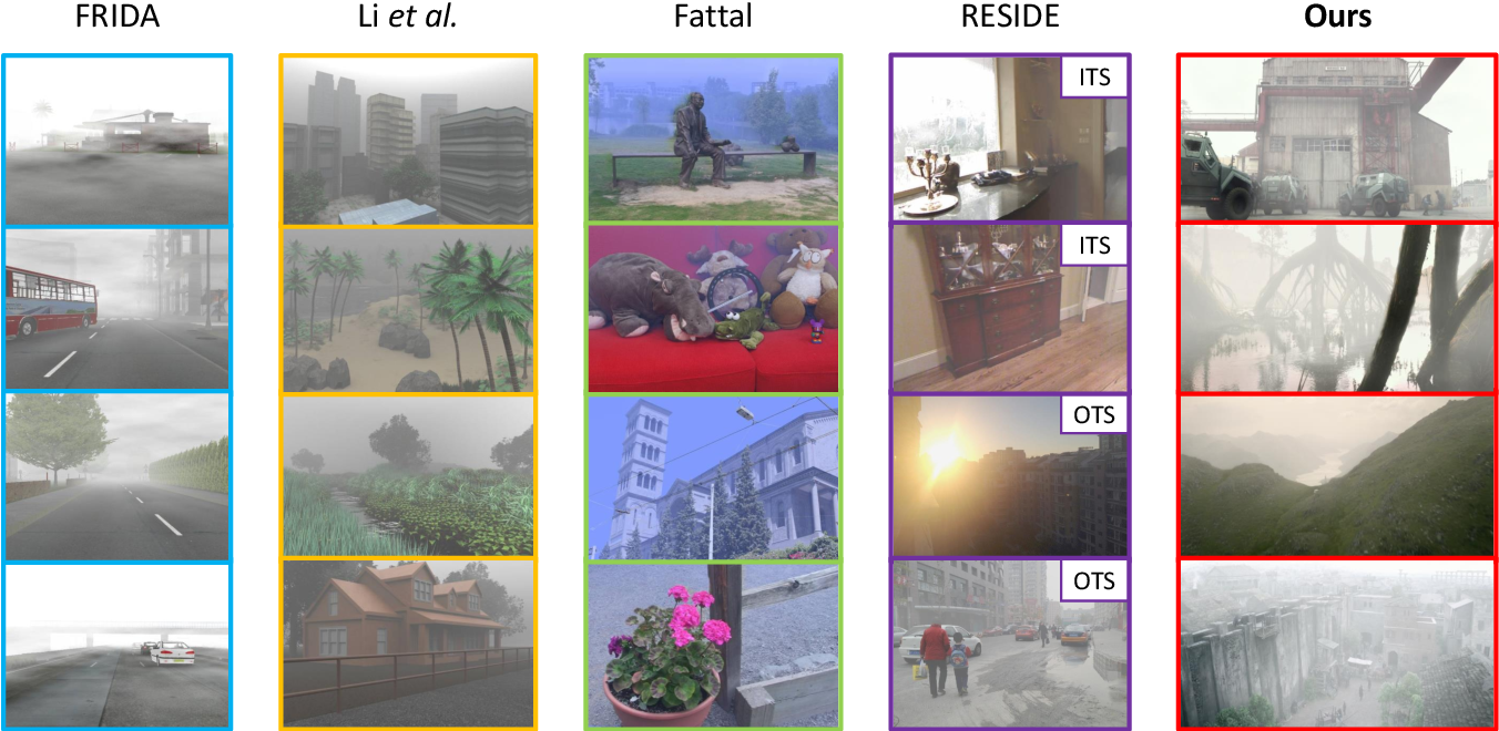 Figure 3 for Learning to Dehaze From Realistic Scene with A Fast Physics Based Dehazing Network