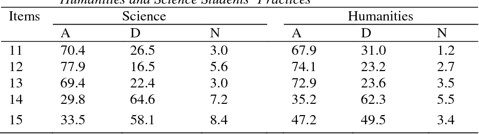 PDF] Washback Effect of General English Test of Ph D  Entrance Exam