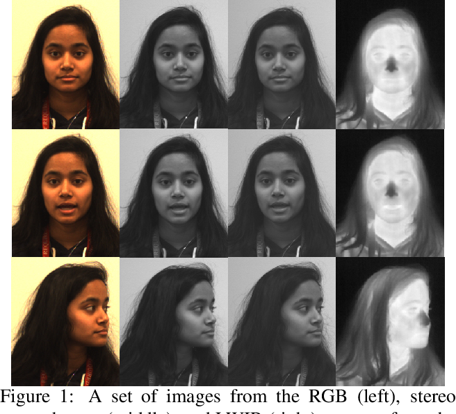 Figure 1 for A Large-Scale, Time-Synchronized Visible and Thermal Face Dataset