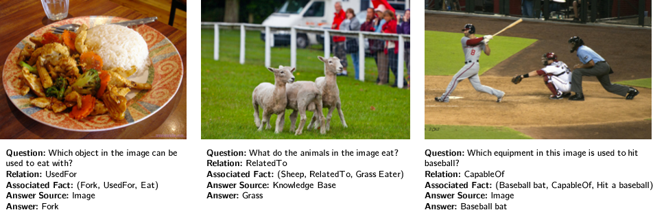 Figure 1 for Straight to the Facts: Learning Knowledge Base Retrieval for Factual Visual Question Answering