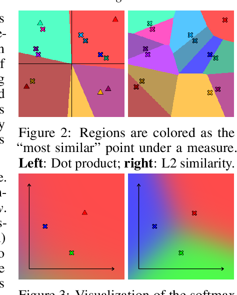 Figure 3 for Rethinking Space-Time Networks with Improved Memory Coverage for Efficient Video Object Segmentation