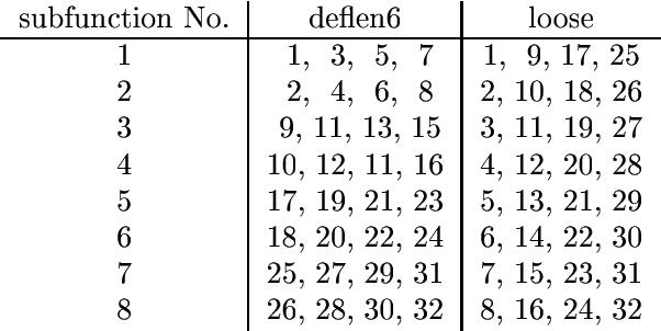 PDF] OMEGA - Ordering Messy GA: Solving Permutation Problems