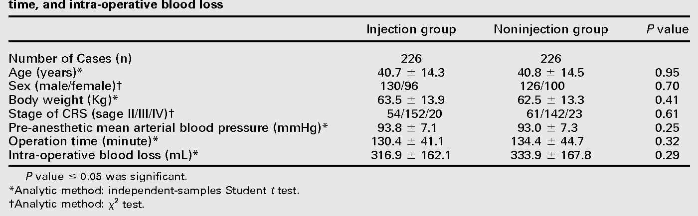 Hemostasis during functional endoscopic sinus surgery: the effect of