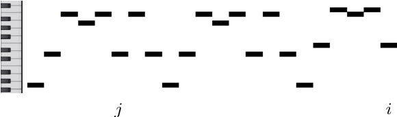 Figure 1 for Neural Dynamic Programming for Musical Self Similarity