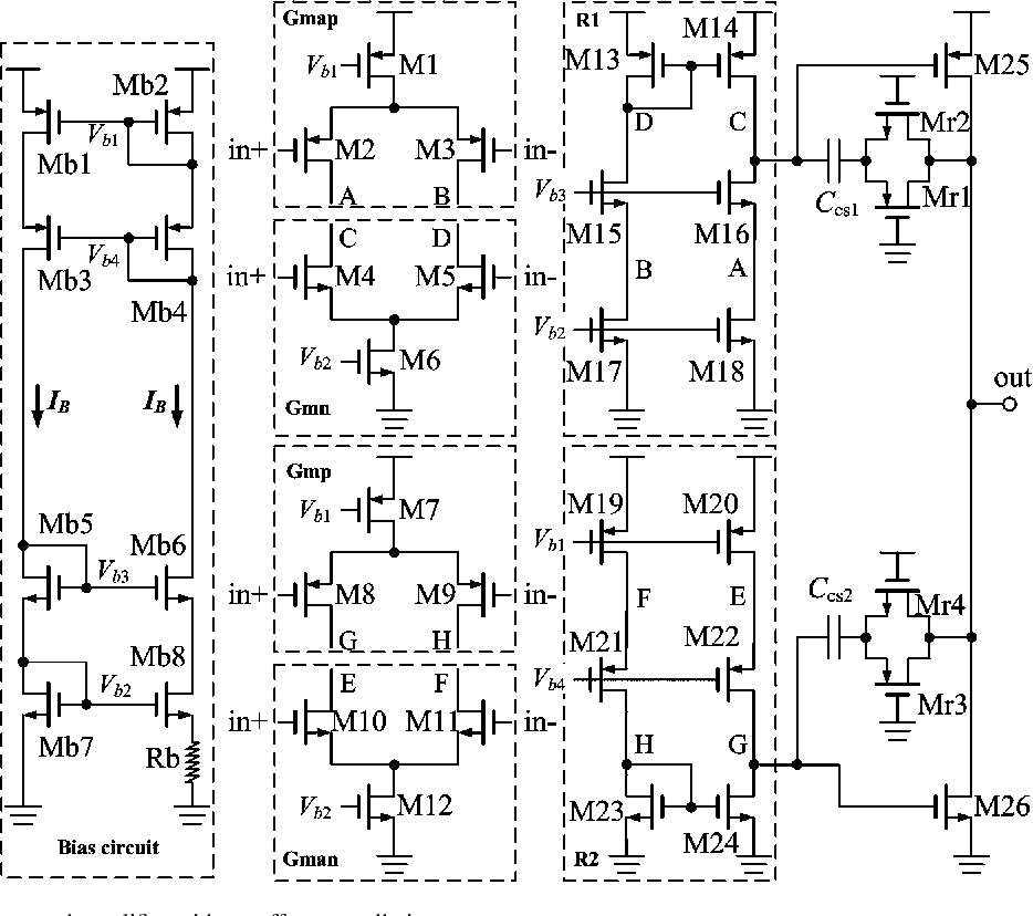 Figure 4 from A Rail-To-Rail Cl-AB Amplifier With an Offset ... on