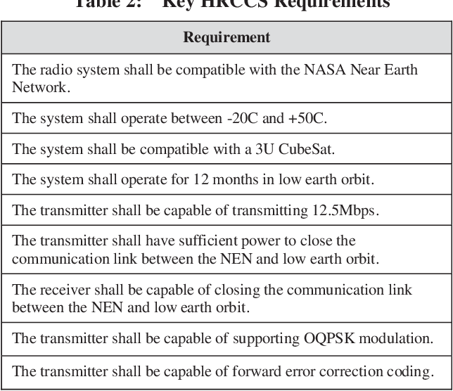 PDF] Expanding CubeSat Capabilities with a Low Cost