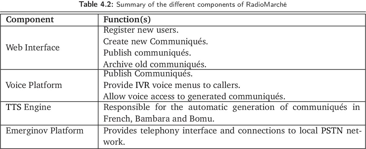 The Web, Speech Technologies and Rural Development in West Africa An