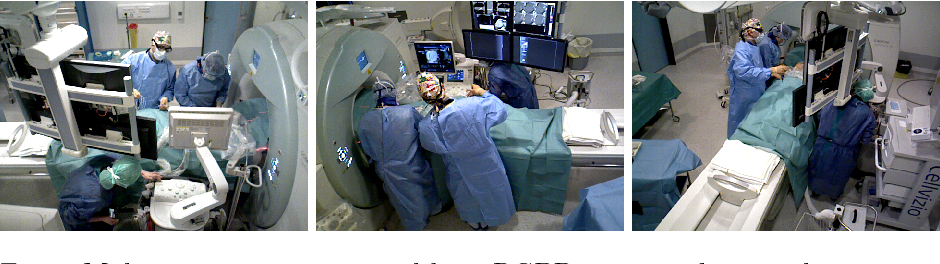 Figure 1 for MVOR: A Multi-view RGB-D Operating Room Dataset for 2D and 3D Human Pose Estimation