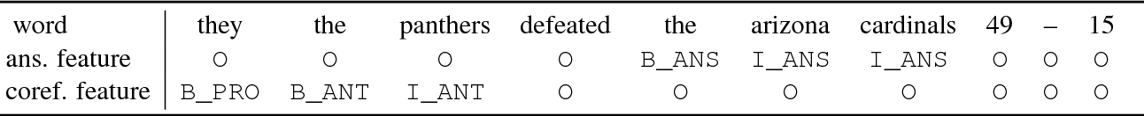 Figure 2 for Harvesting Paragraph-Level Question-Answer Pairs from Wikipedia