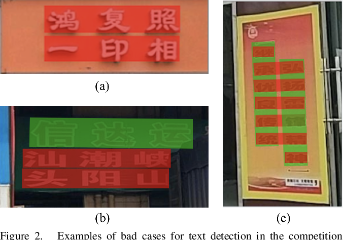 Figure 2 for ICDAR 2019 Competition on Large-scale Street View Text with Partial Labeling -- RRC-LSVT