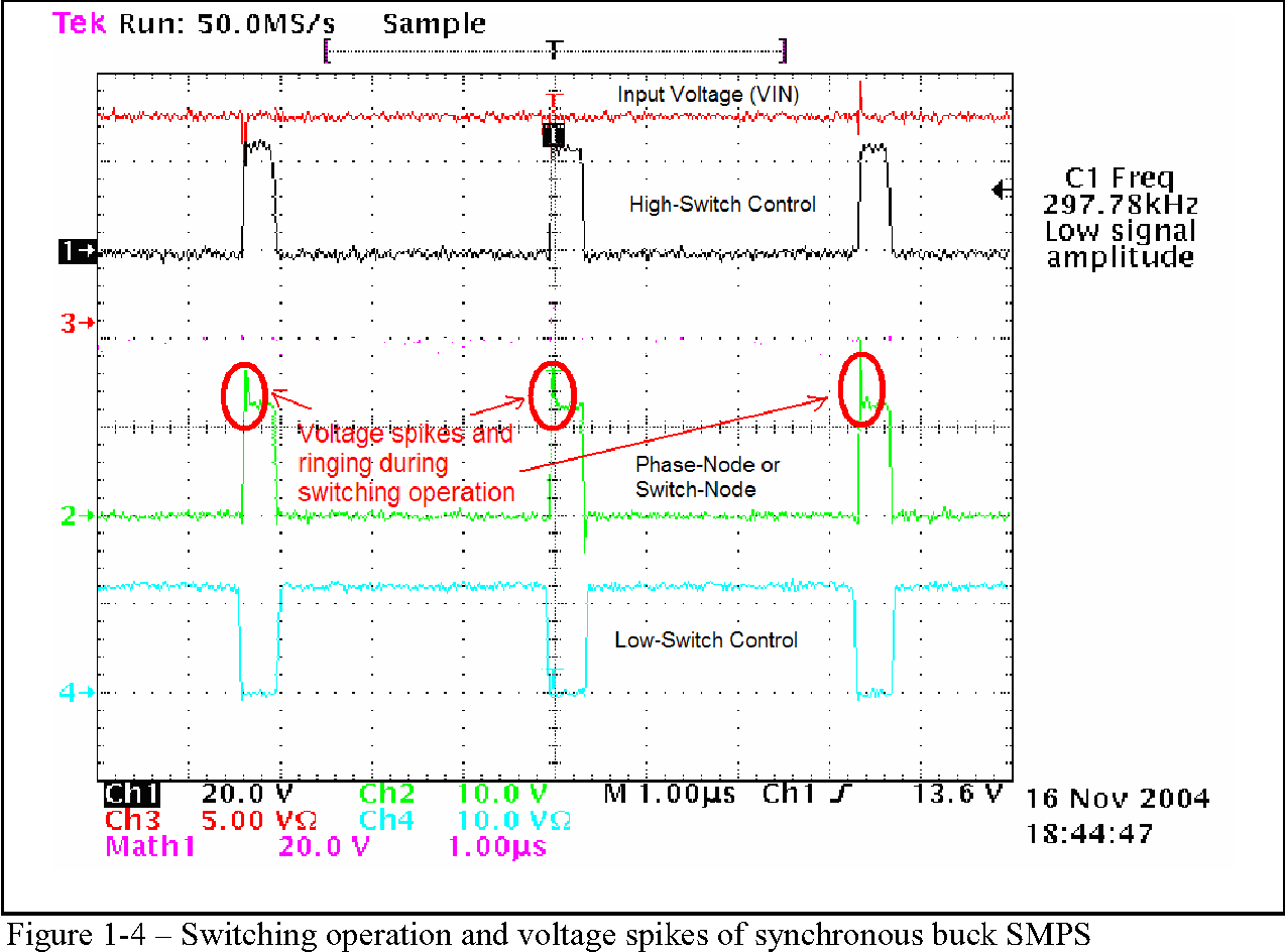 Rc Snubber Design Using Root Loci Approach For Synchronous Buck Smps Converter Semantic Scholar