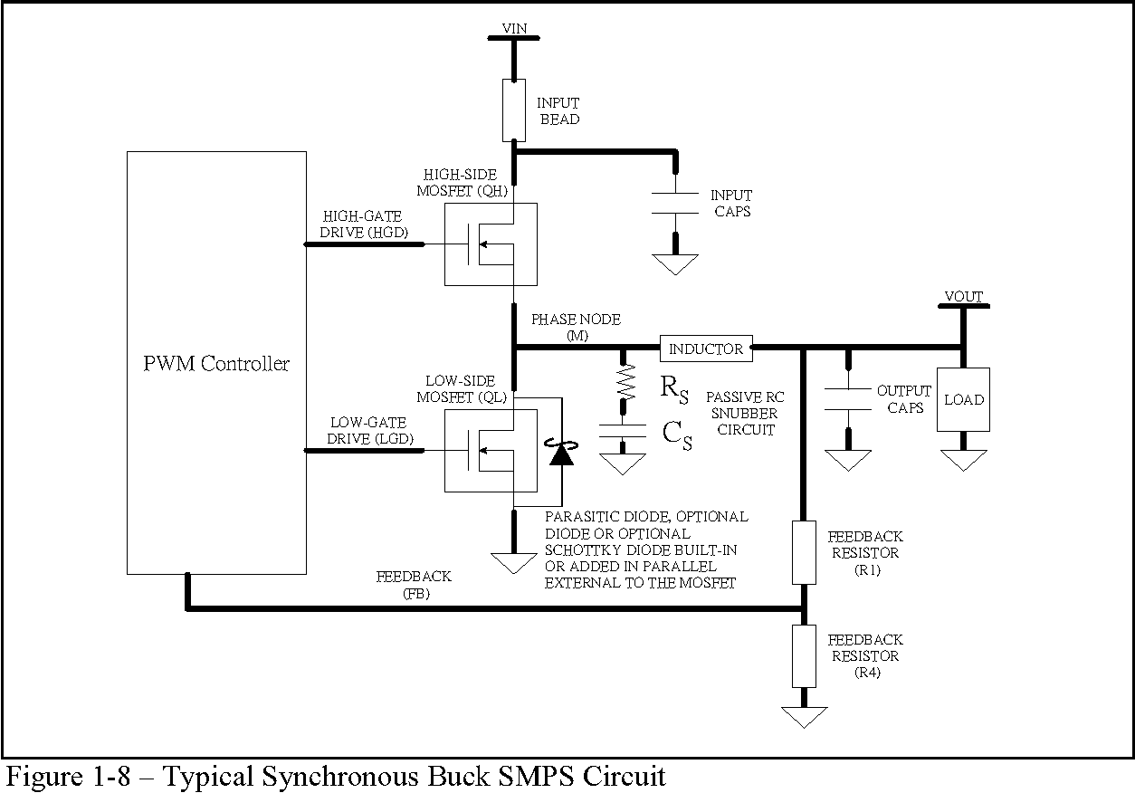 Rc Snubber Design Using Root Loci Approach For Synchronous Buck Smps High Side Mosfet Driver Circuit Semantic Scholar
