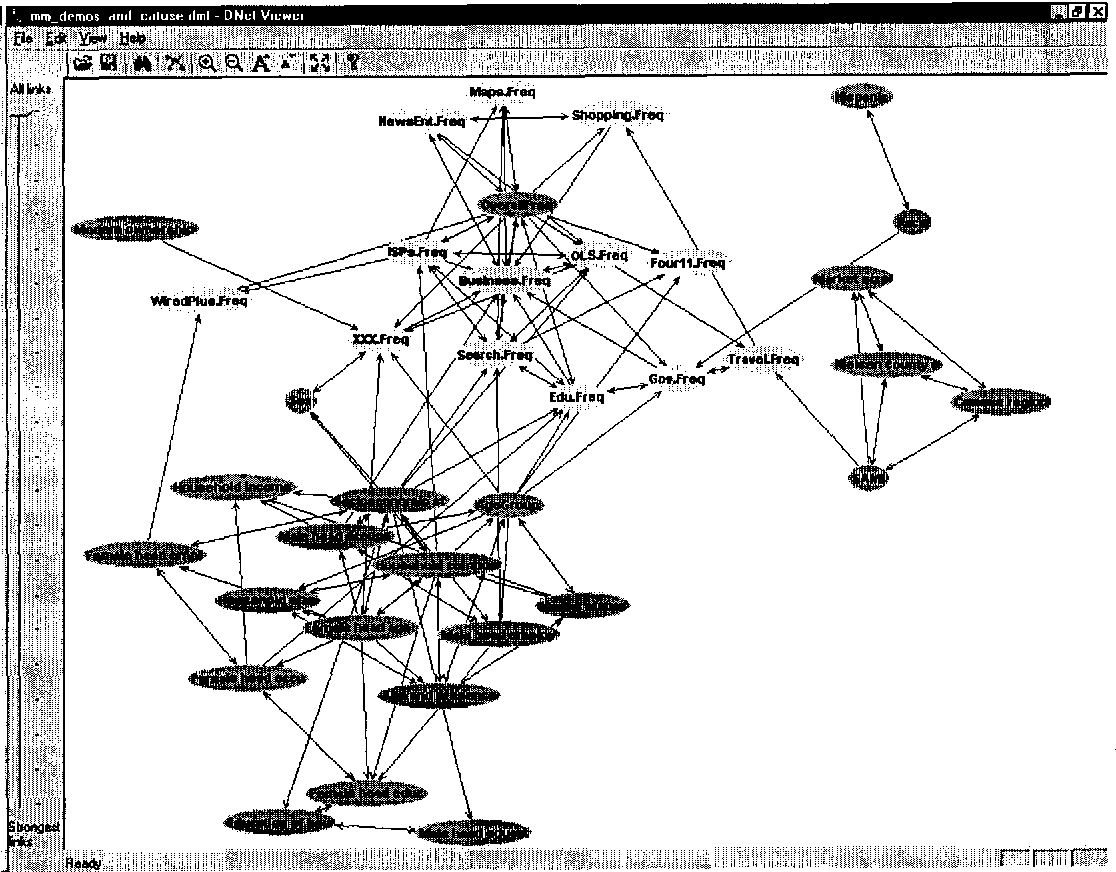 Figure 2 for Dependency Networks for Collaborative Filtering and Data Visualization