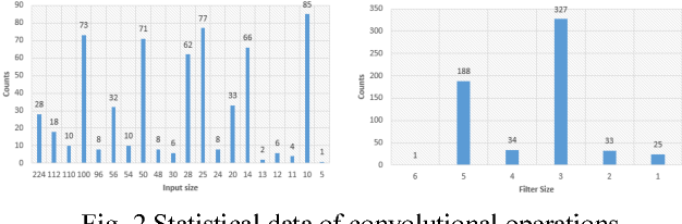 Figure 1 for AI Matrix - Synthetic Benchmarks for DNN