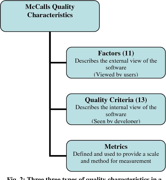 FURPS - Semantic Scholar
