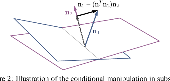 Figure 2 for Interpreting the Latent Space of GANs for Semantic Face Editing