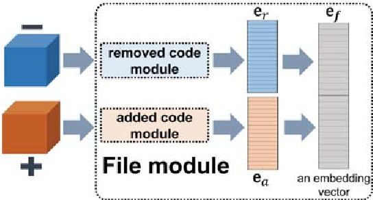 Figure 2 for PatchNet: A Tool for Deep Patch Classification