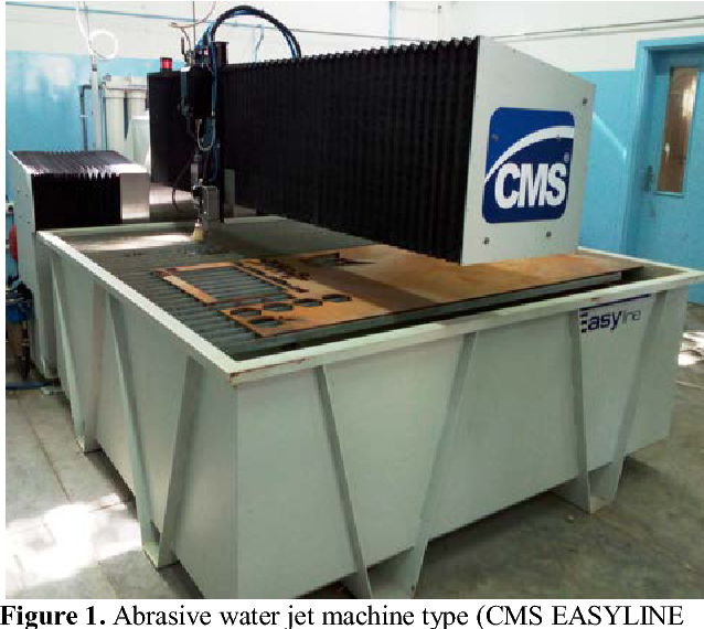 PDF] Utilization of abrasive water jet for cutting parts of