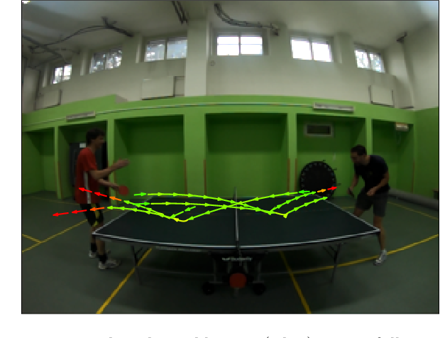 Figure 1 for Intra-frame Object Tracking by Deblatting