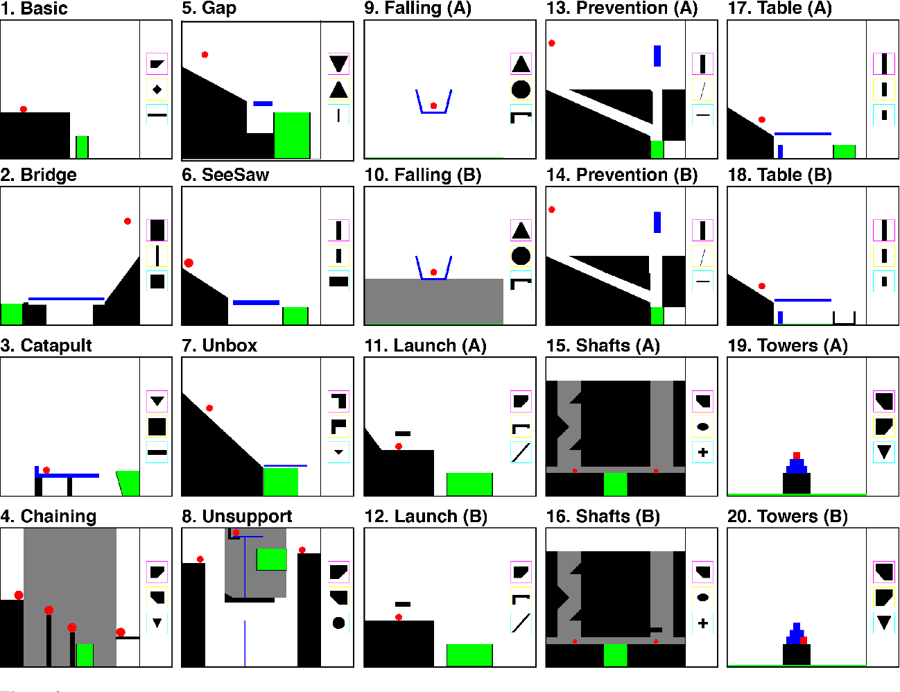 Figure 3 for The Tools Challenge: Rapid Trial-and-Error Learning in Physical Problem Solving