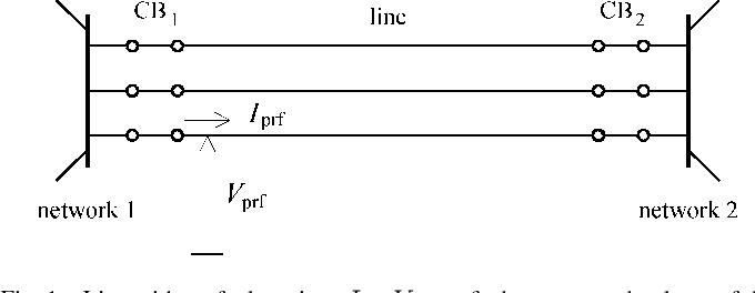 Fig. 1. Line with prefault regime. I , V -prefault current and voltage of the observed line phase conductor.