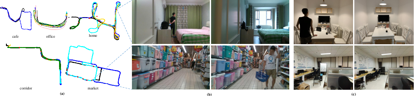 Figure 2 for RaP-Net: A Region-wise and Point-wise Weighting Network to Extract Robust Keypoints for Indoor Localization
