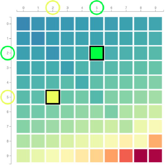 Figure 4 for A Rule-Based Computational Model of Cognitive Arithmetic