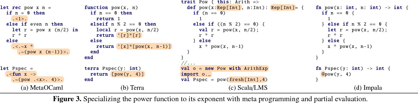 Shallow embedding of DSLs via online partial evaluation