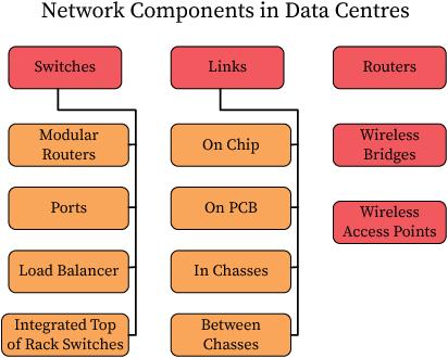 Deployment diagram semantic scholar is this relevant 2014 2014 enforcing component dependency in uml deployment diagram ccuart Choice Image
