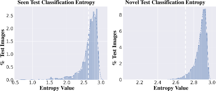 Figure 4 for Entropy-Based Uncertainty Calibration for Generalized Zero-Shot Learning
