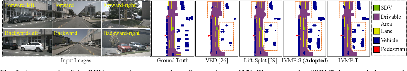 Figure 3 for Learning Interpretable End-to-End Vision-Based Motion Planning for Autonomous Driving with Optical Flow Distillation
