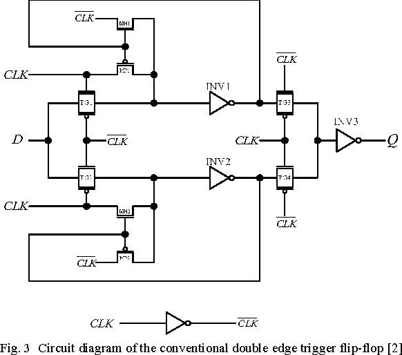 Design Of Low Power Double Edge Triggered Flip Flop Circuit