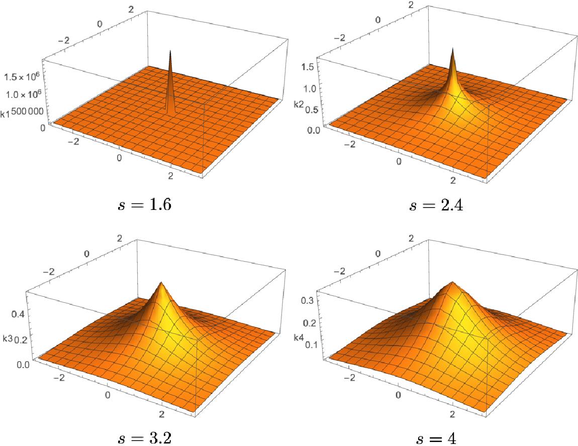 Figure 1 for An L1 Representer Theorem for Multiple-Kernel Regression