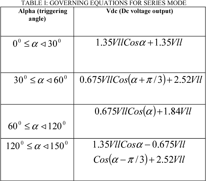 TABLE I: GOVERNING EQUATIONS FOR SERIES MODE