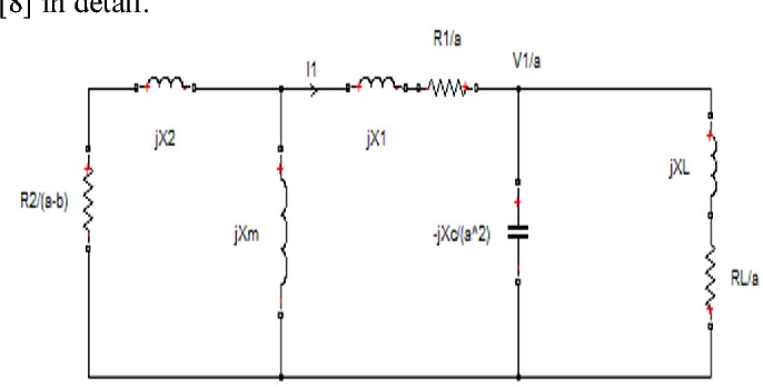 Figure 6: equivalent circuit diagram of induction machine with normalized