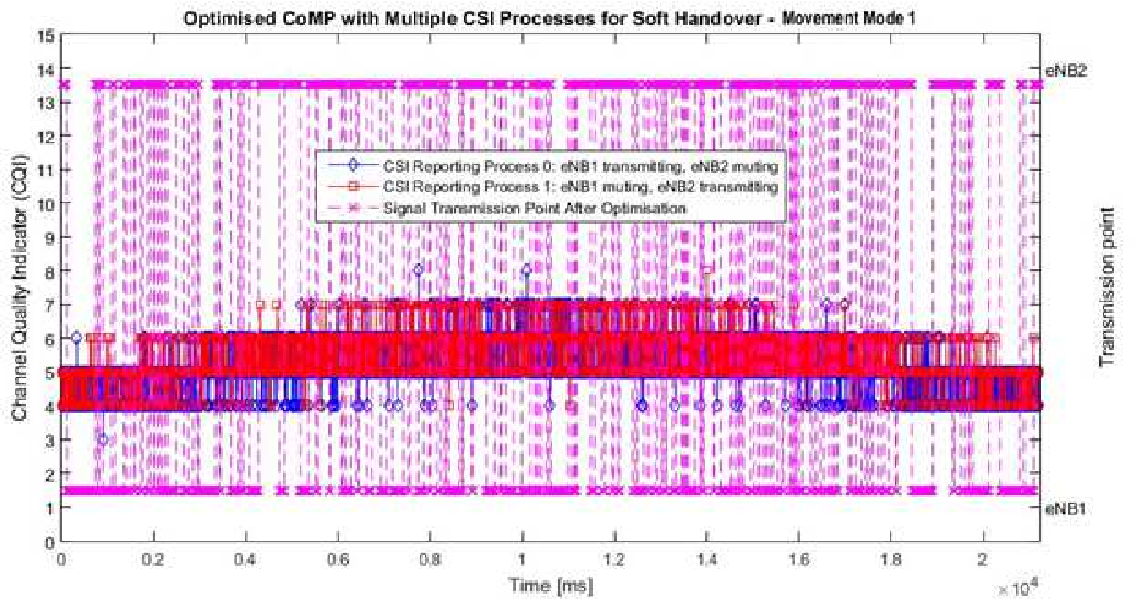 Figure 59 from Next-generation cellular technologies for