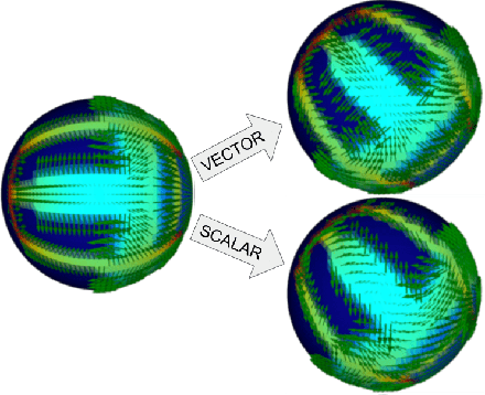 Figure 1 for Spin-Weighted Spherical CNNs