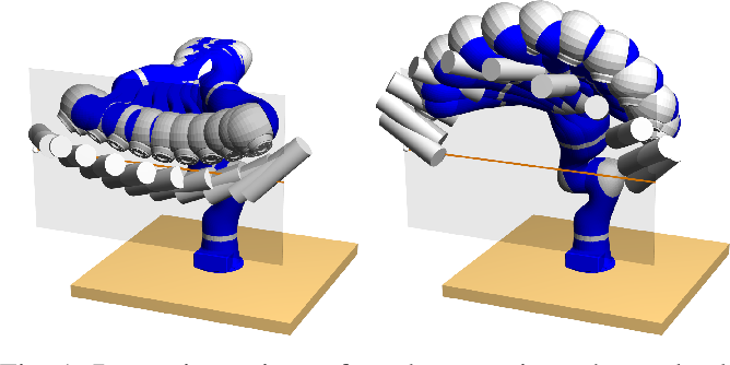 Figure 1 for Comparing Metrics for Robustness Against External Perturbations in Dynamic Trajectory Optimization