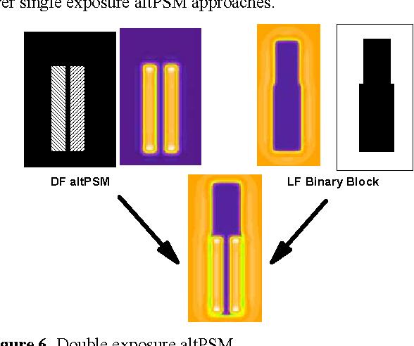 Figure 6 Double exposure altPSM