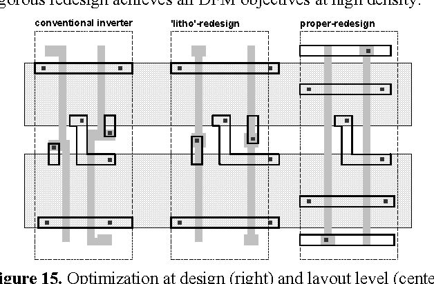 Figure 15. Optimization at design (right) and layout level (center)