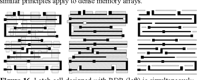 Figure 16. Latch cell designed with RDR (left) is simultaneously altPSM optimized (cntr) and OAI-attPSM-SRAF optimized (right).