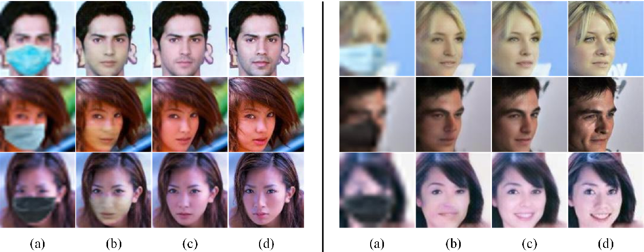 Figure 1 for JDSR-GAN: Constructing A Joint and Collaborative Learning Network for Masked Face Super-Resolution