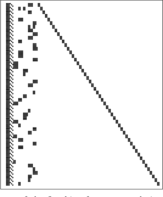 Figure 3 for A Benchmark of Selected Algorithmic Differentiation Tools on Some Problems in Computer Vision and Machine Learning